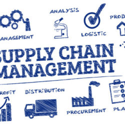 supply chain management in brisbane picture
